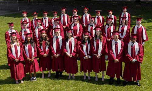 Grad 2021 Post-Secondary Acceptances